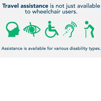 Rail Travel Assistance